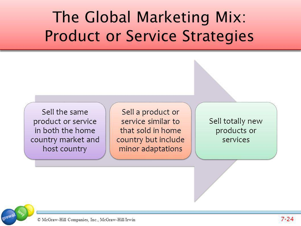 The Global Marketing Mix: Product or Service Strategies