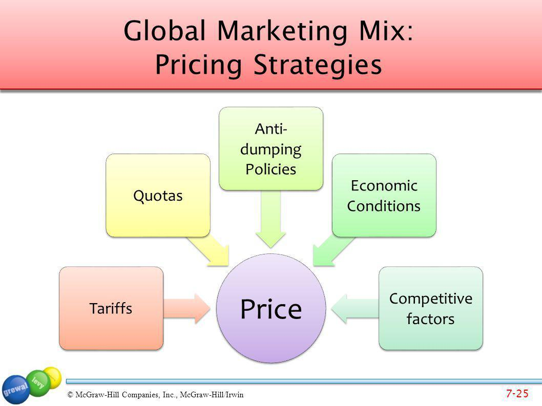 Global Marketing Mix: Pricing Strategies