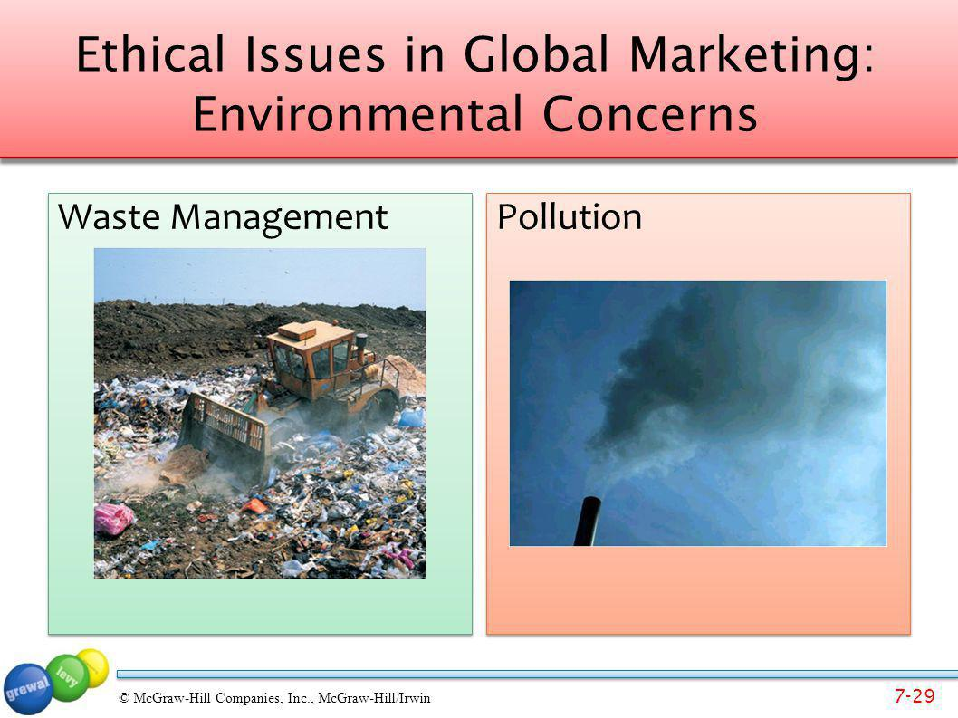 Ethical Issues in Global Marketing: Environmental Concerns