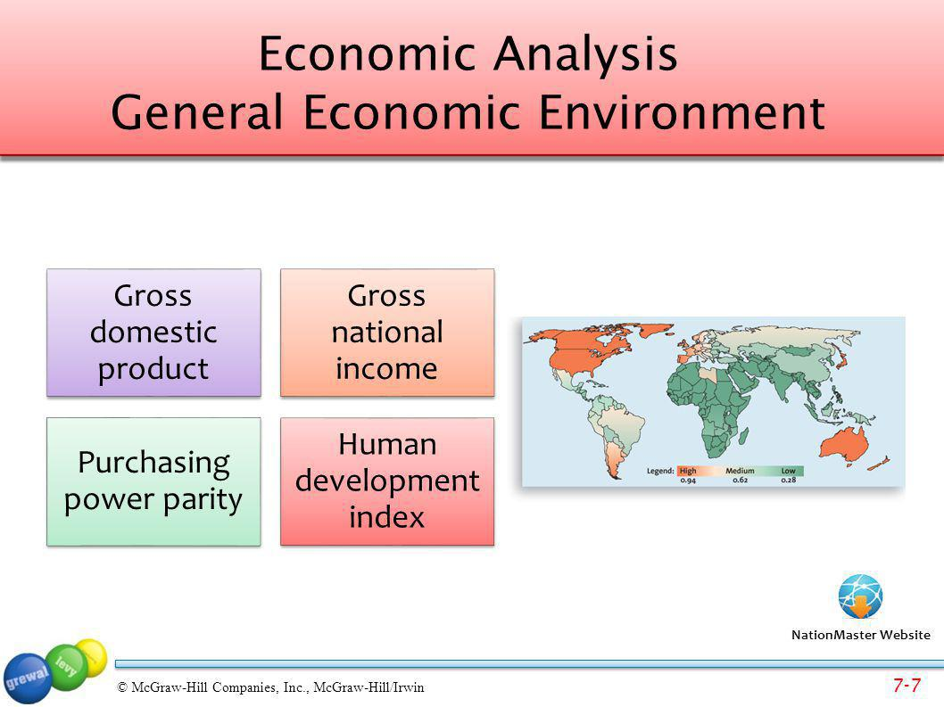 Economic Analysis General Economic Environment