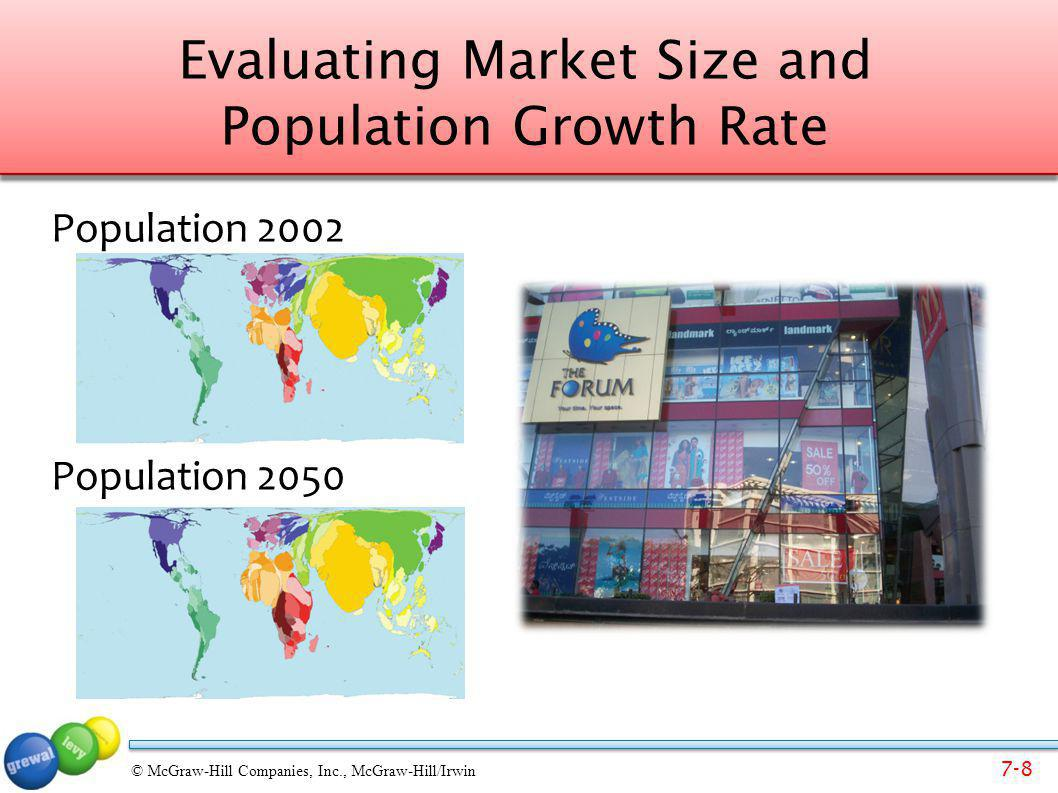 Evaluating Market Size and Population Growth Rate