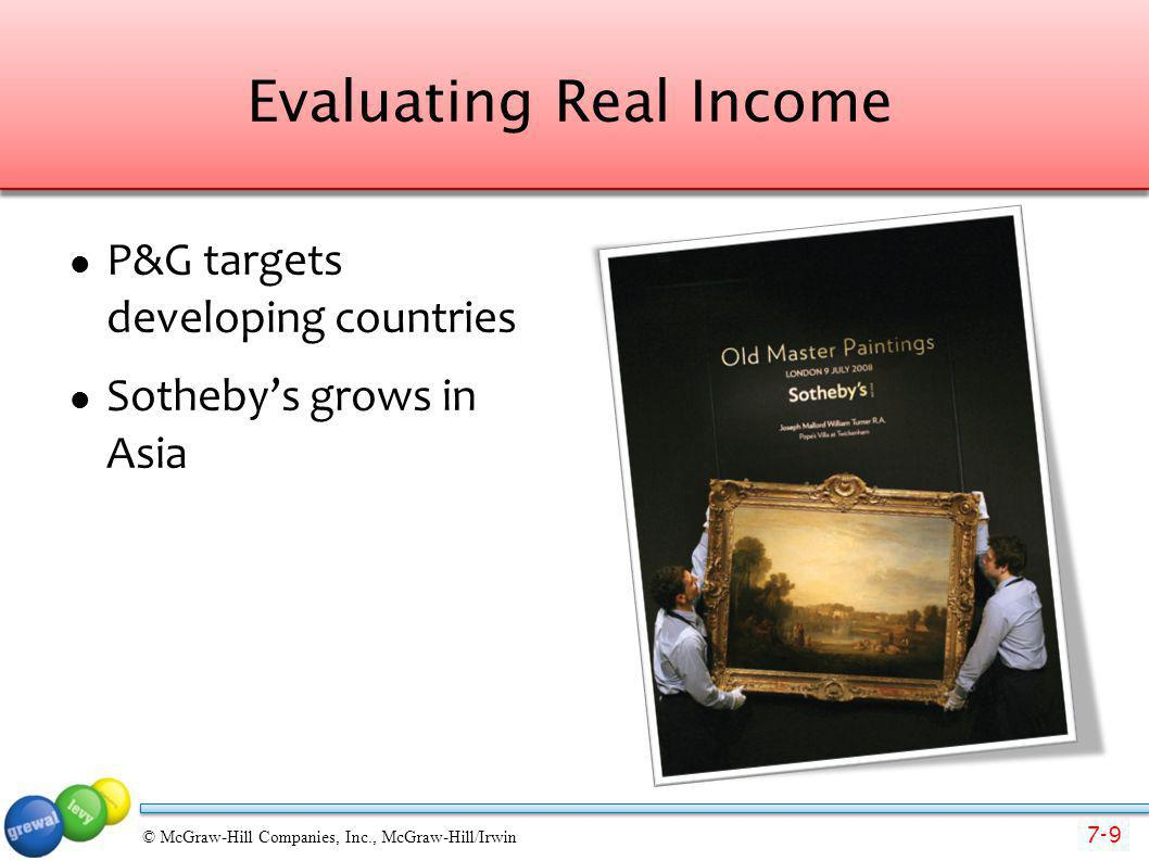 Evaluating Real Income