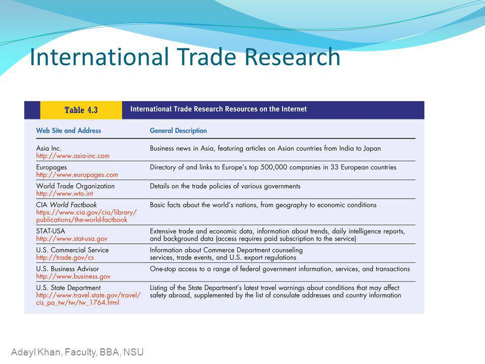 International Trade Research
