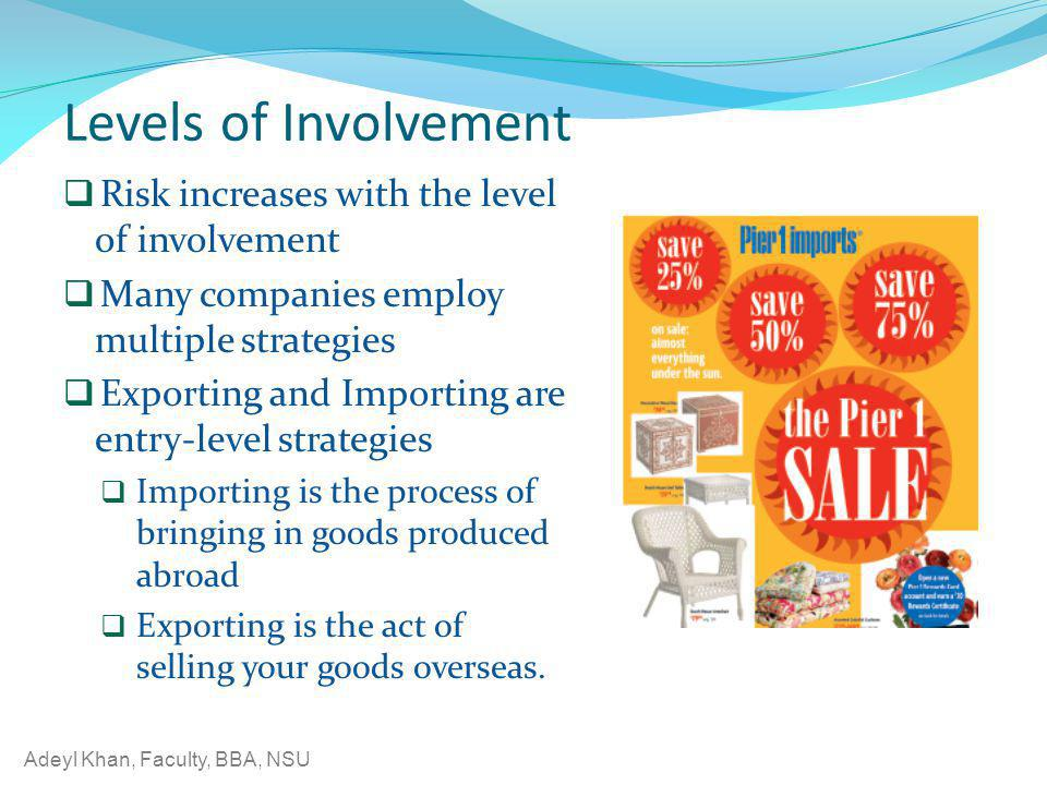 Levels of Involvement Risk increases with the level of involvement
