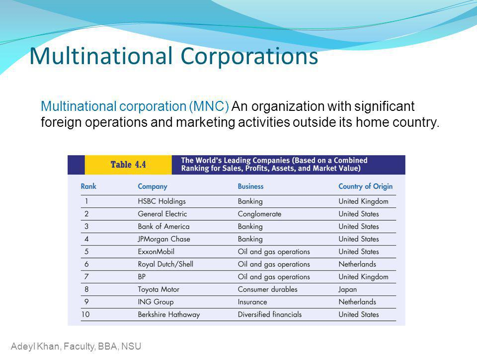 Multinational Corporations