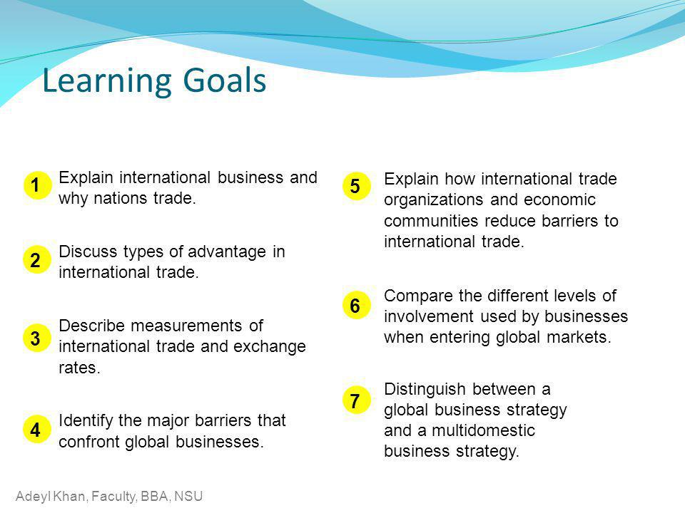 Learning Goals Explain international business and why nations trade. Discuss types of advantage in international trade.
