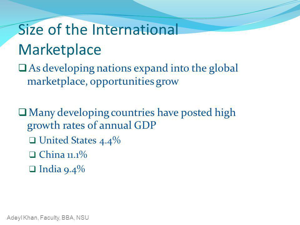 Size of the International Marketplace