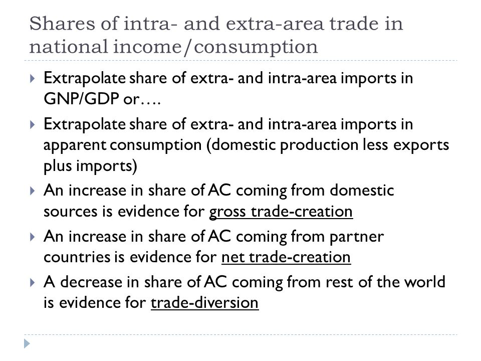 Shares of intra- and extra-area trade in national income/consumption