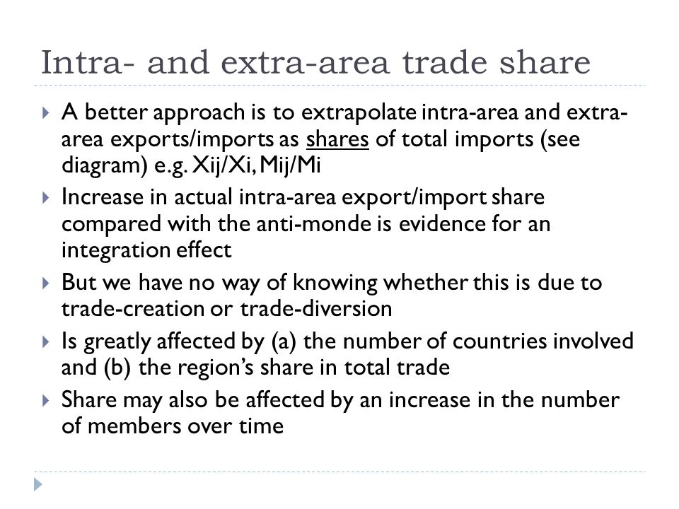 Intra- and extra-area trade share