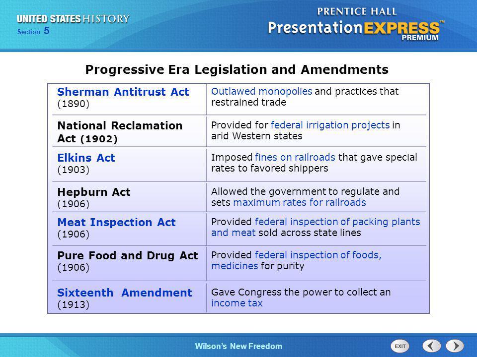 Progressive Era Legislation and Amendments