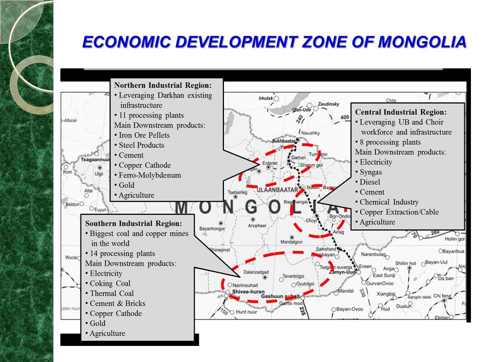 ECONOMIC DEVELOPMENT ZONE OF MONGOLIA