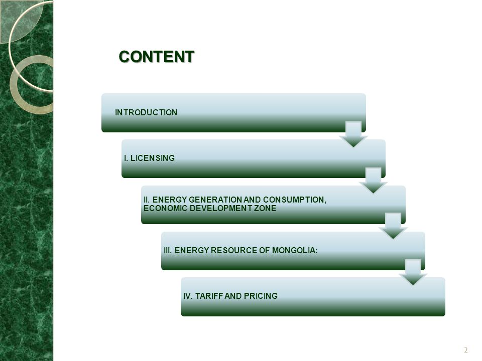 CONTENT INTRODUCTION I. LICENSING