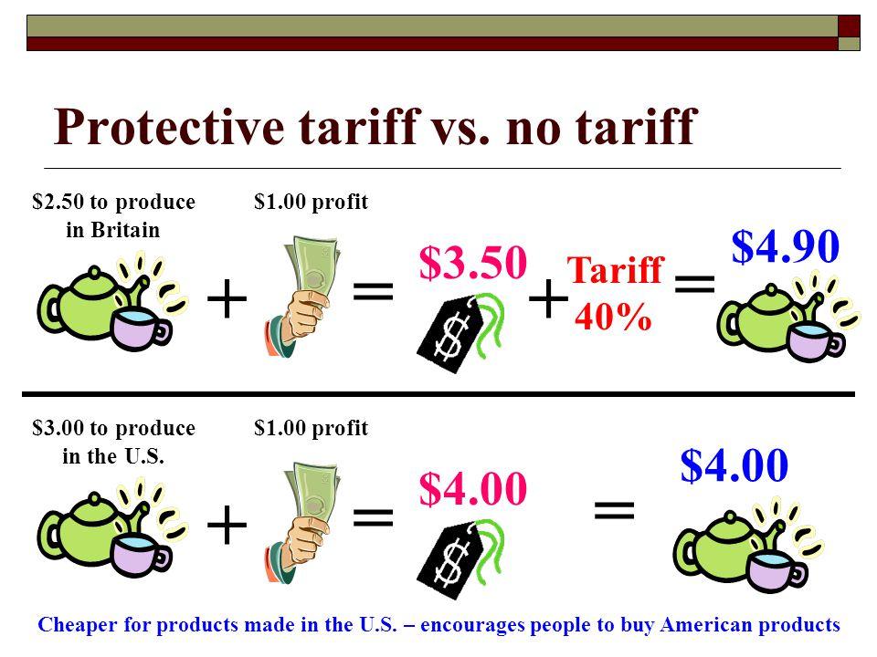 Protective tariff vs. no tariff