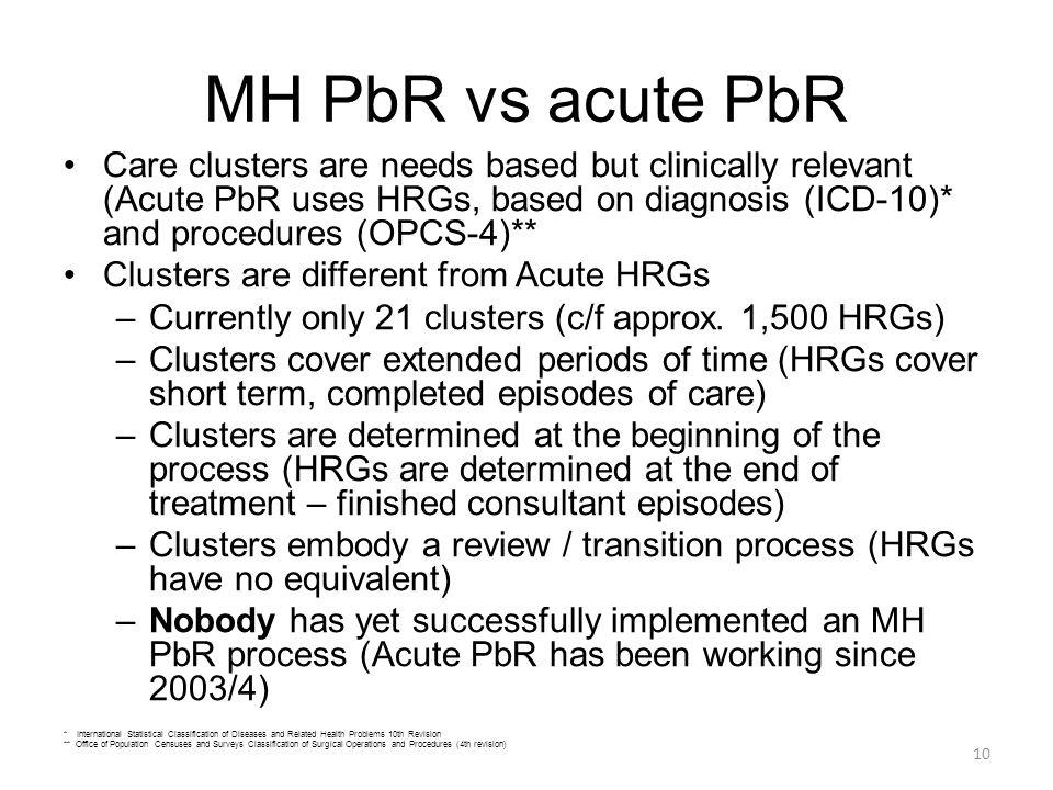 MH PbR vs acute PbR