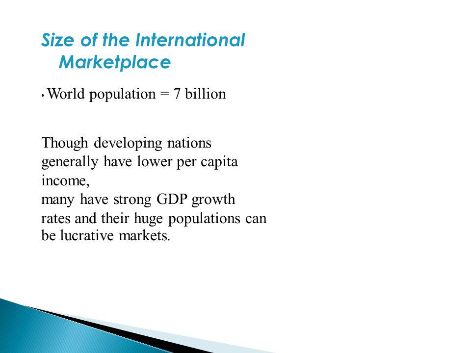 Size of the International Marketplace