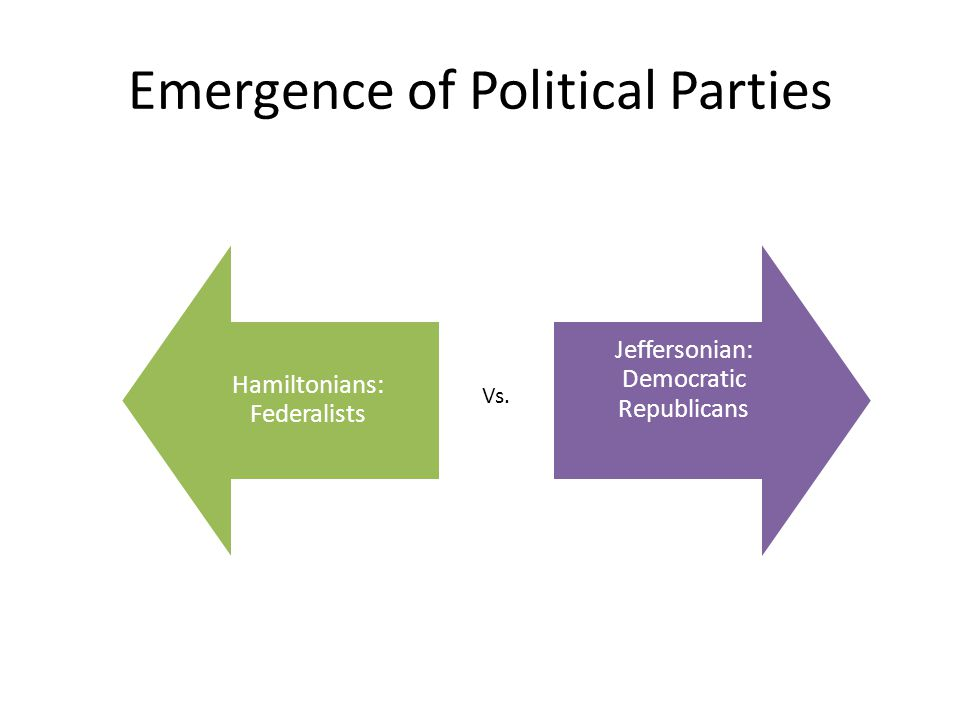 Emergence of Political Parties