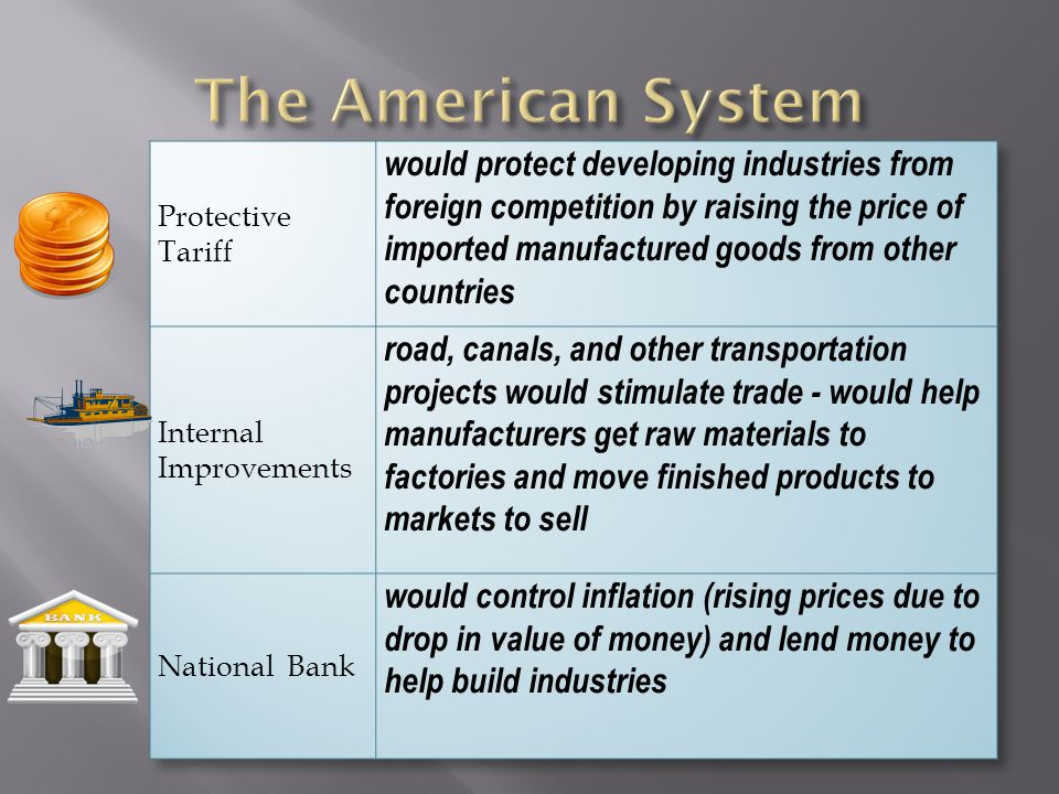 The American System Protective Tariff.