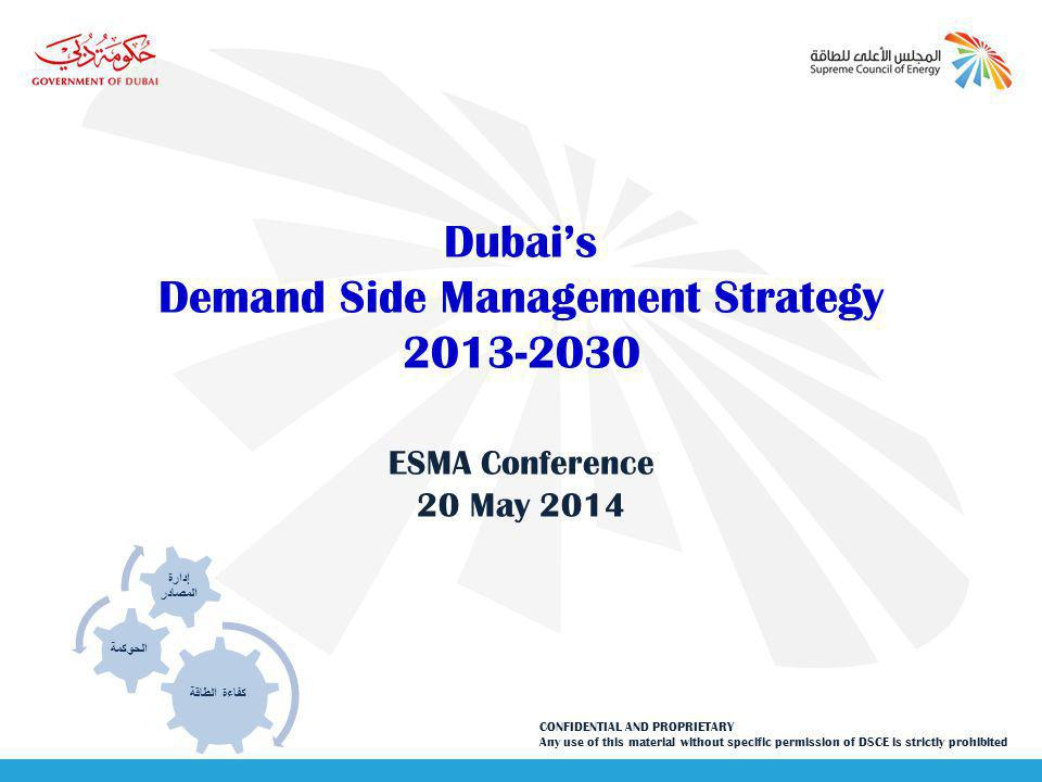 Demand Side Management Strategy
