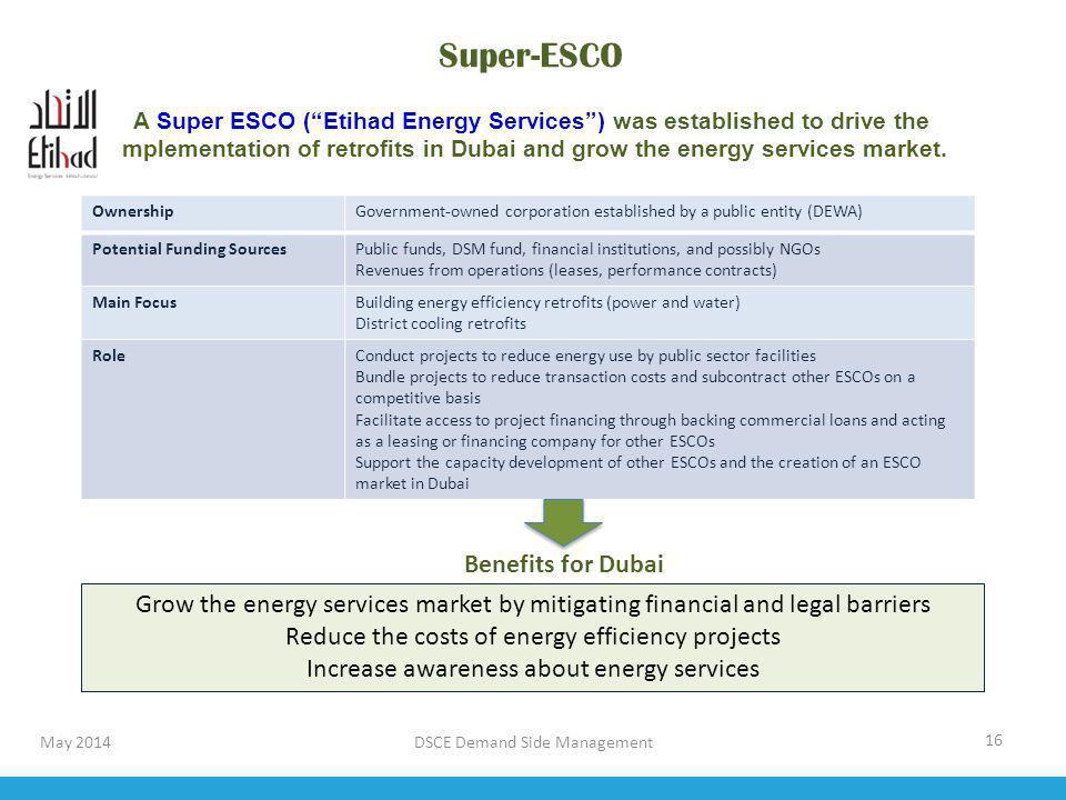 Super-ESCO Benefits for Dubai