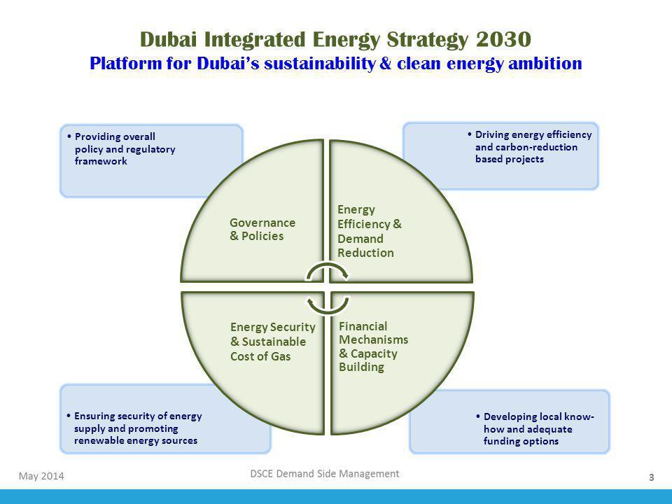 Dubai Integrated Energy Strategy 2030