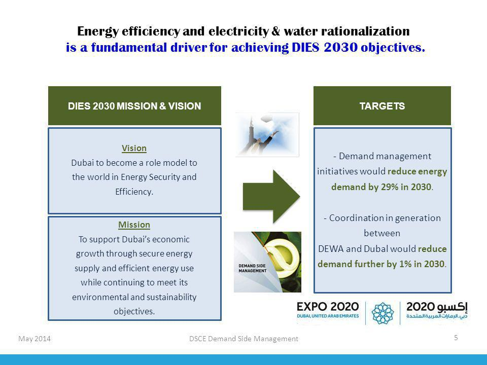 Energy efficiency and electricity & water rationalization