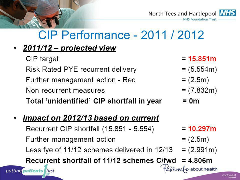 CIP Performance - 2011 / 2012 2011/12 – projected view