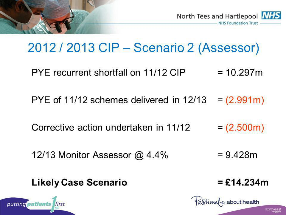 2012 / 2013 CIP – Scenario 2 (Assessor)