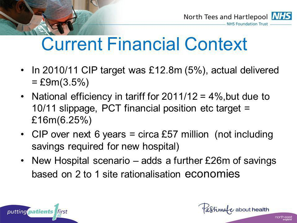 Current Financial Context