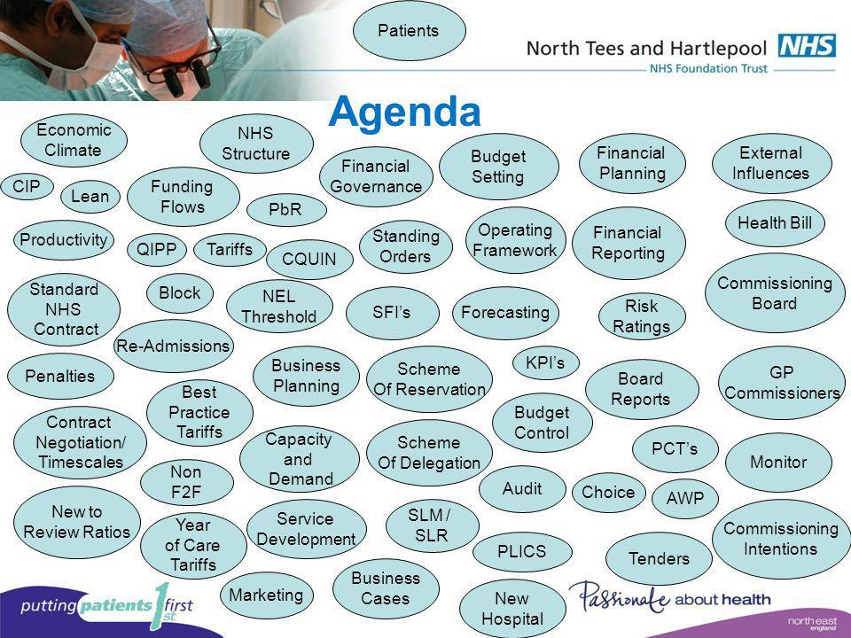 Agenda Patients Economic Climate NHS Structure Budget Setting