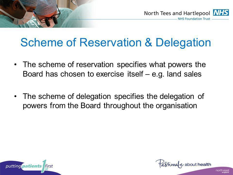 Scheme of Reservation & Delegation