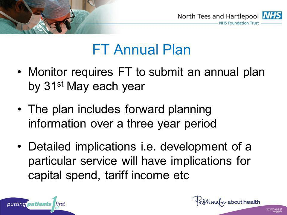 FT Annual Plan Monitor requires FT to submit an annual plan by 31st May each year.