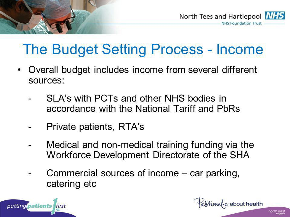 The Budget Setting Process - Income