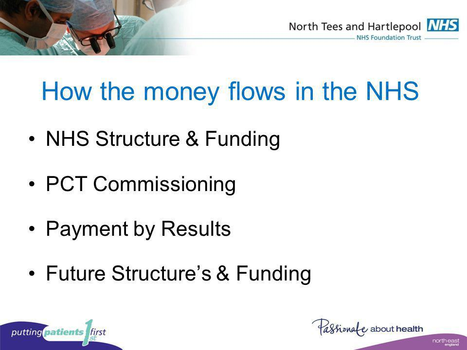 How the money flows in the NHS