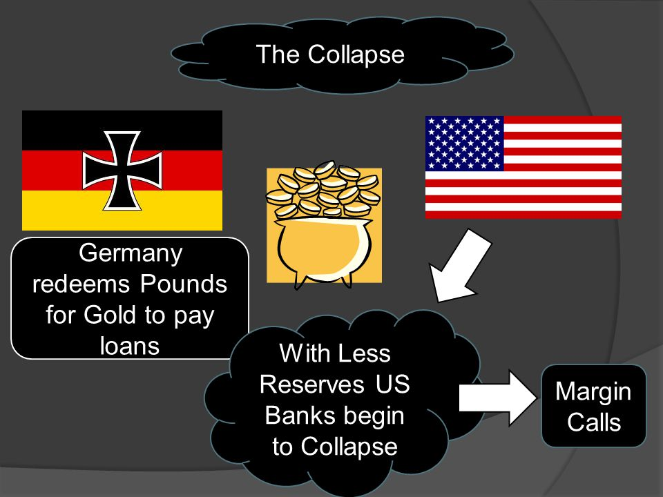 Germany redeems Pounds for Gold to pay loans