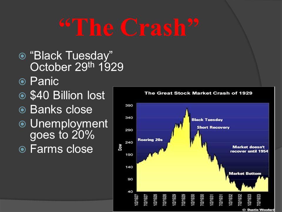 The Crash Black Tuesday October 29th 1929 Panic $40 Billion lost