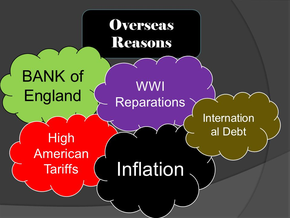 Inflation BANK of England Overseas Reasons WWI Reparations