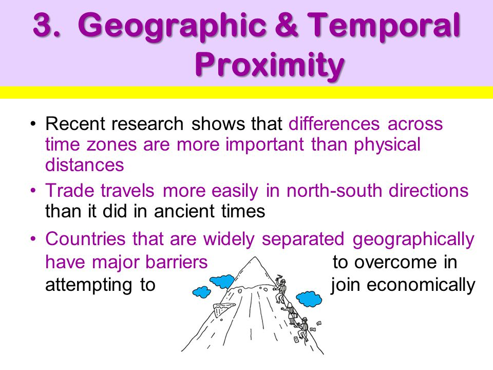 Geographic & Temporal Proximity