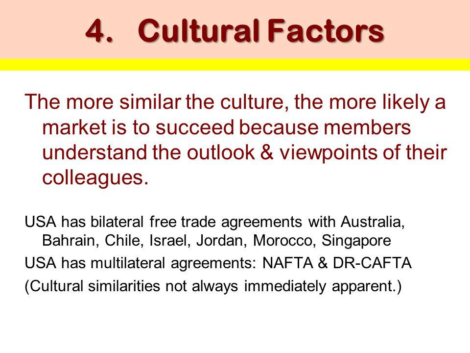 4. Cultural Factors