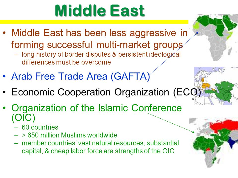 Middle East Middle East has been less aggressive in