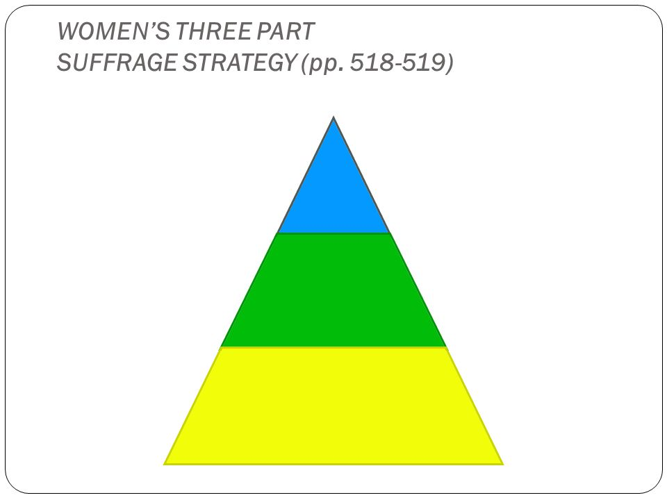 WOMEN'S THREE PART SUFFRAGE STRATEGY (pp. 518-519)