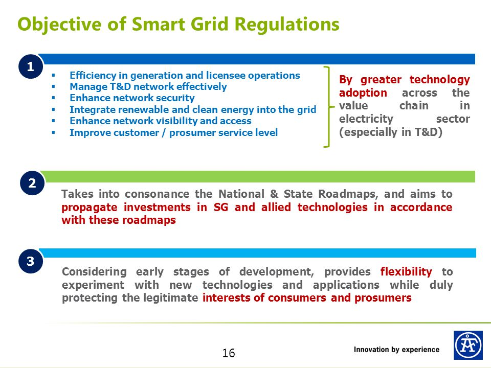 Objective of Smart Grid Regulations