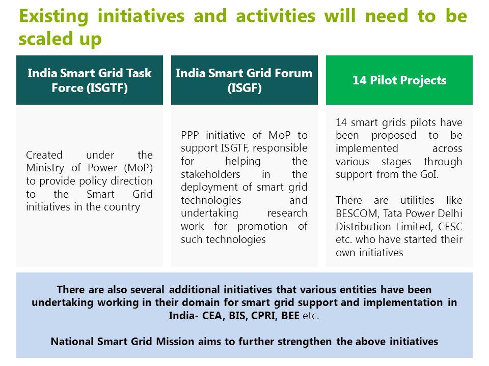 India Smart Grid Task Force (ISGTF) India Smart Grid Forum (ISGF)