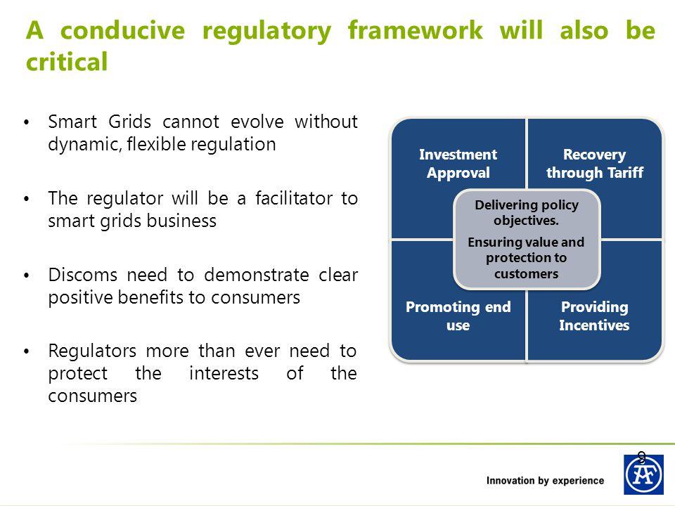 A conducive regulatory framework will also be critical