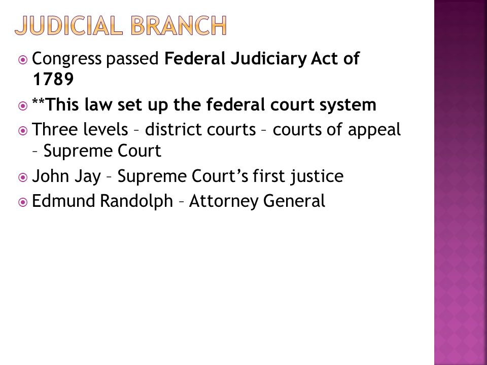 Judicial Branch Congress passed Federal Judiciary Act of 1789