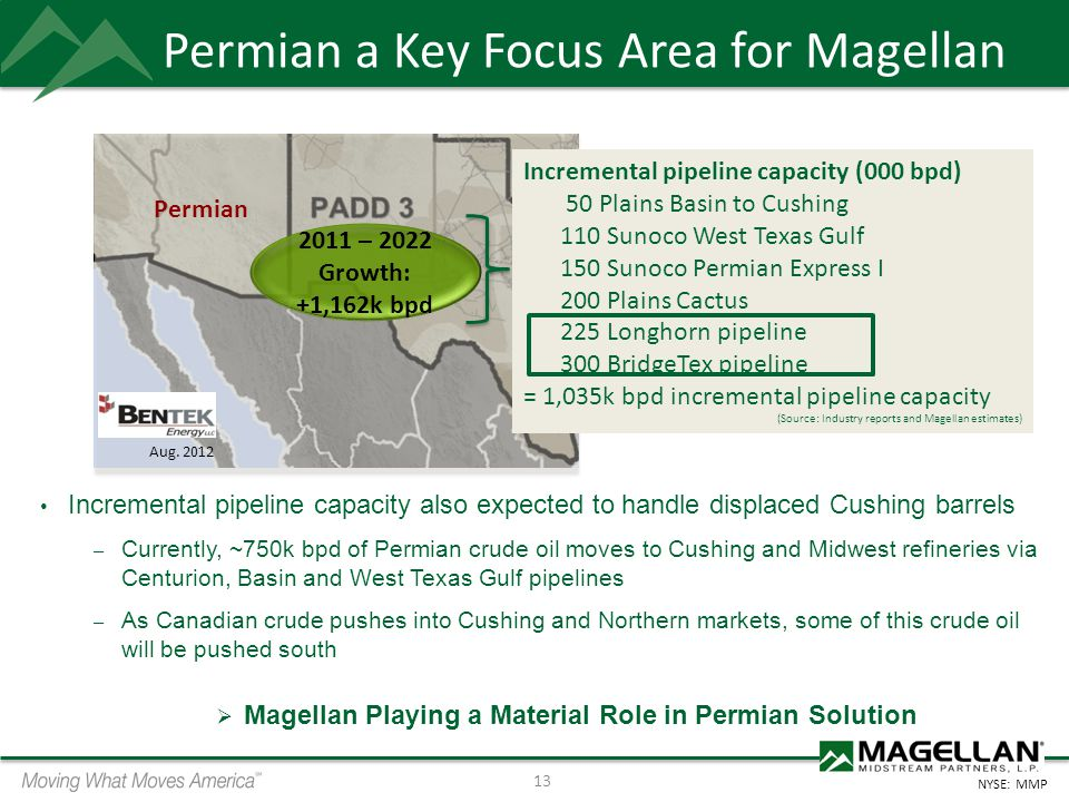 Permian a Key Focus Area for Magellan