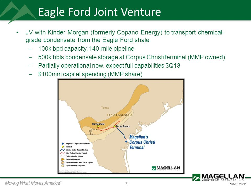 Eagle Ford Joint Venture