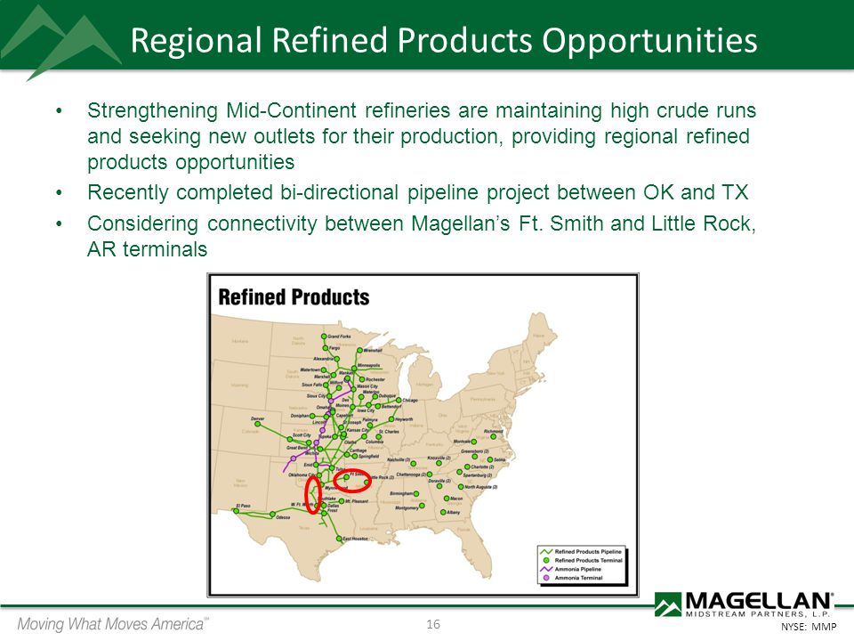 Regional Refined Products Opportunities