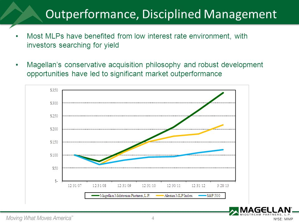 Outperformance, Disciplined Management