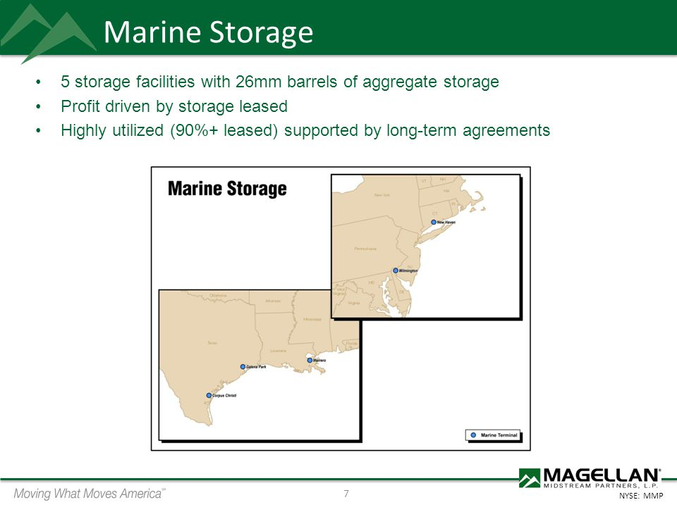 Marine Storage 5 storage facilities with 26mm barrels of aggregate storage. Profit driven by storage leased.