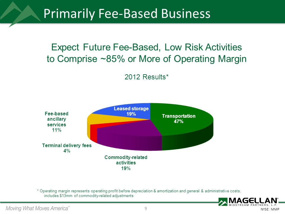 Primarily Fee-Based Business